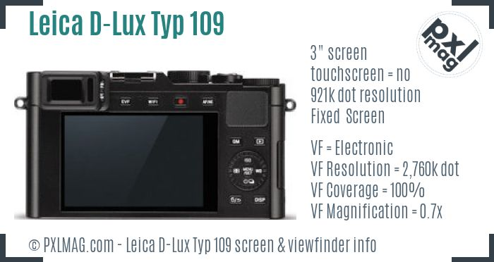 Leica D-Lux Typ 109 screen and viewfinder