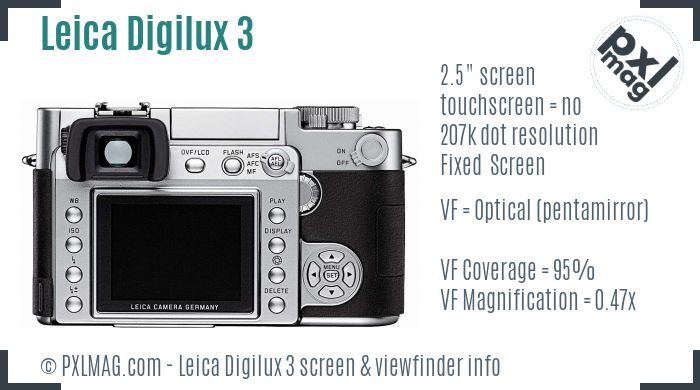 Leica Digilux 3 screen and viewfinder