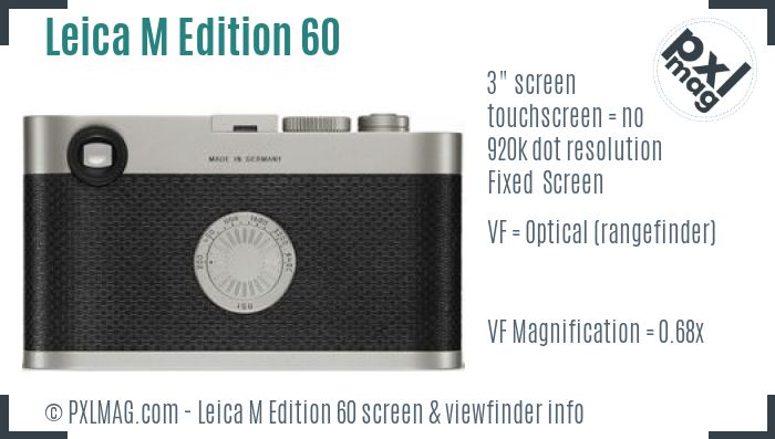 Leica M Edition 60 screen and viewfinder
