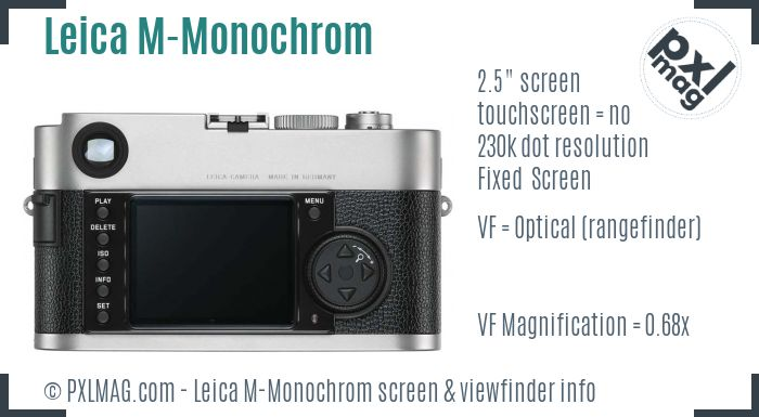 Leica M-Monochrom screen and viewfinder