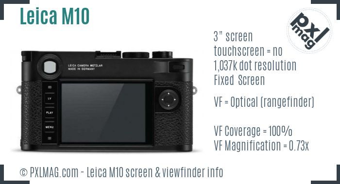 Leica M10 screen and viewfinder