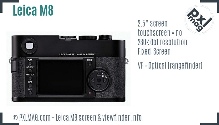 Leica M8 screen and viewfinder