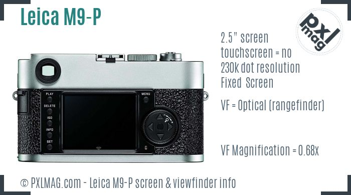 Leica M9-P screen and viewfinder