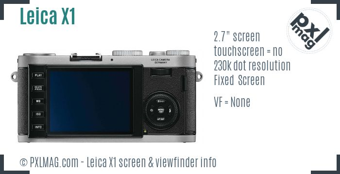 Leica X1 screen and viewfinder