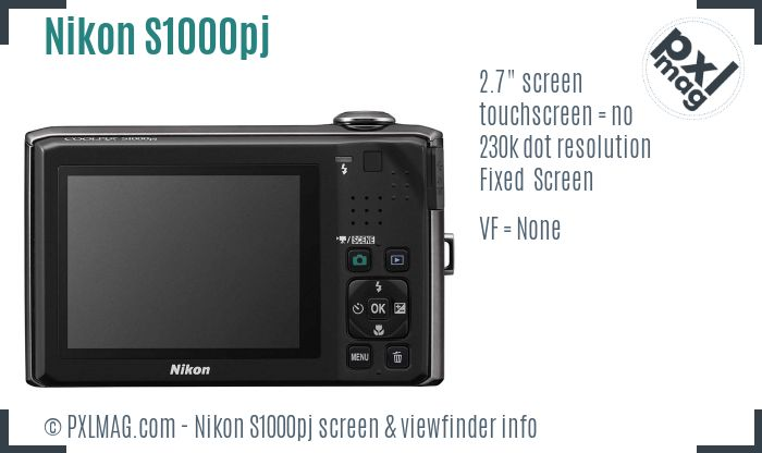 Nikon Coolpix S1000pj screen and viewfinder