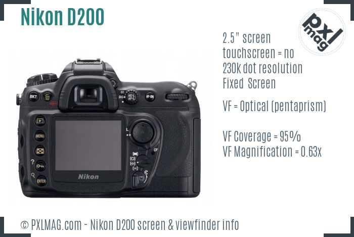 Nikon D200 screen and viewfinder