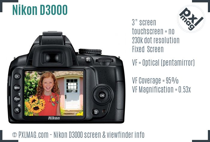 Nikon D3000 screen and viewfinder