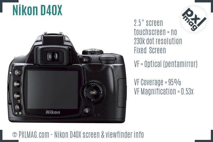 Nikon D40X screen and viewfinder