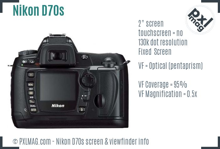 Nikon D70s screen and viewfinder