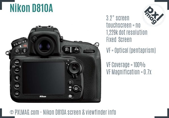 Nikon D810A screen and viewfinder