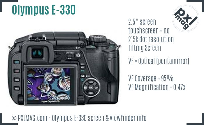 Olympus E-330 screen and viewfinder