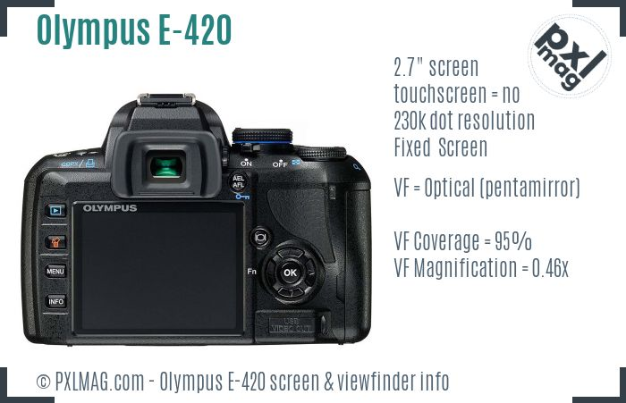 Olympus E-420 screen and viewfinder