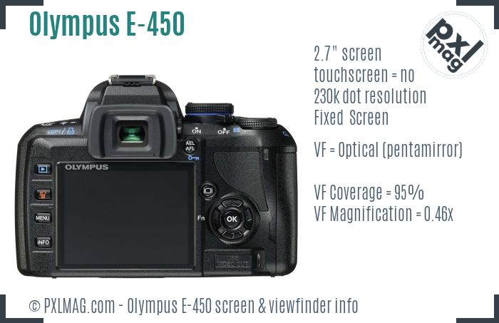Olympus E-450 screen and viewfinder