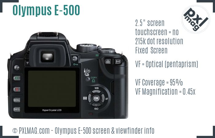 Olympus E-500 screen and viewfinder