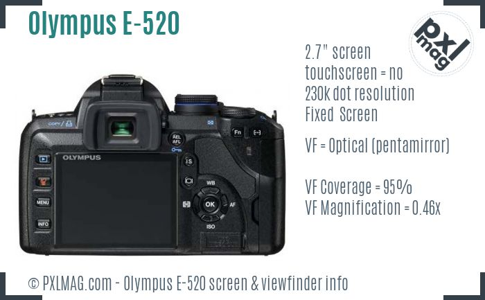 Olympus E-520 screen and viewfinder