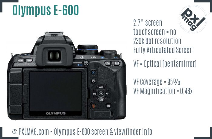 Olympus E-600 screen and viewfinder