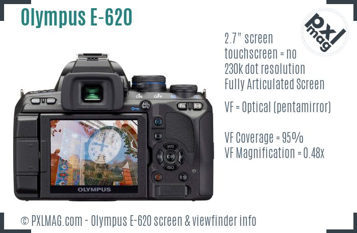 Olympus E-620 screen and viewfinder