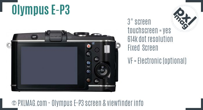 Olympus PEN E-P3 screen and viewfinder