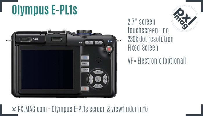 Olympus PEN E-PL1s screen and viewfinder