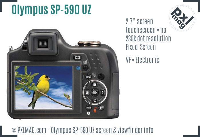 Olympus SP-590 UZ screen and viewfinder