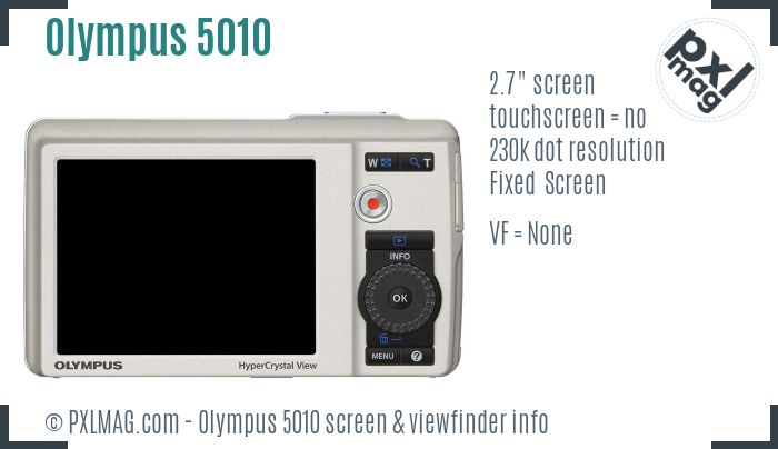 Olympus Stylus 5010 screen and viewfinder