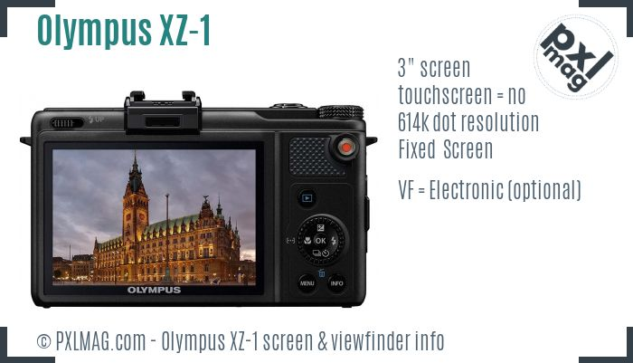 Olympus XZ-1 screen and viewfinder