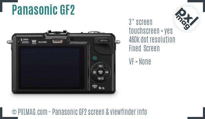 Panasonic Lumix DMC-GF2 screen and viewfinder