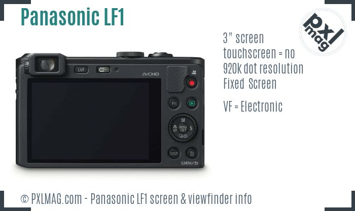 Panasonic Lumix DMC-LF1 screen and viewfinder