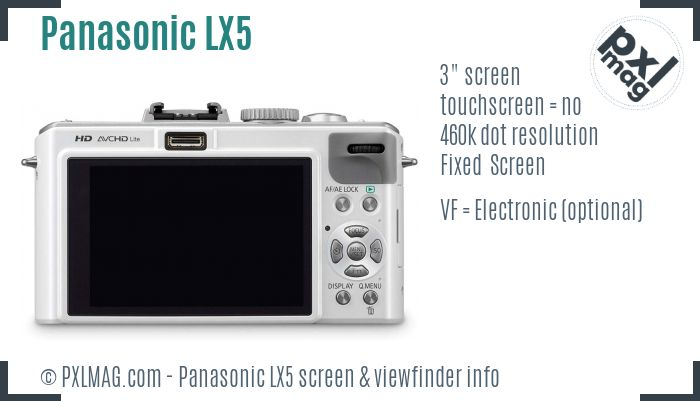 Panasonic Lumix DMC-LX5 screen and viewfinder