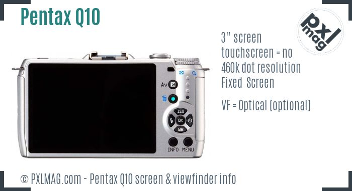 Pentax Q10 screen and viewfinder