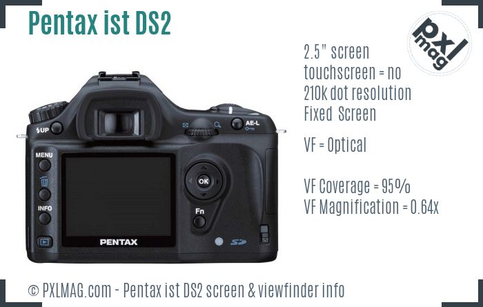 Pentax ist DS2 screen and viewfinder