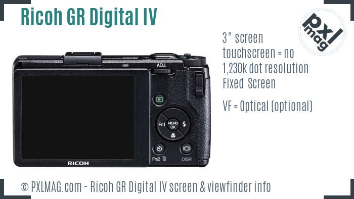 Ricoh GR Digital IV screen and viewfinder