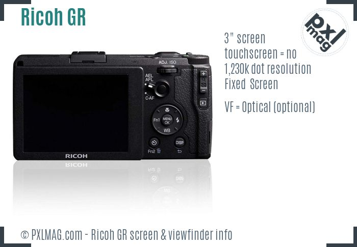 Ricoh GR screen and viewfinder