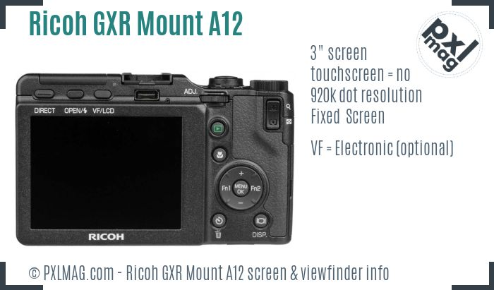 Ricoh GXR Mount A12 screen and viewfinder