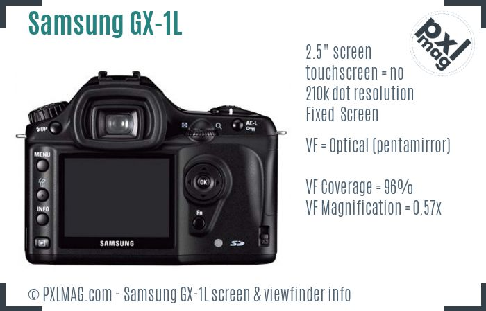 Samsung GX-1L screen and viewfinder