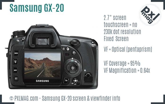 Samsung GX-20 screen and viewfinder
