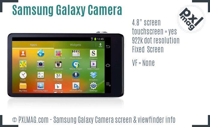 Samsung Galaxy Camera screen and viewfinder