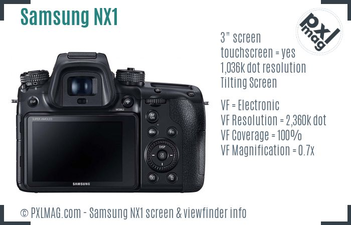 Samsung NX1 screen and viewfinder