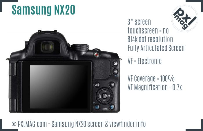 Samsung NX20 screen and viewfinder