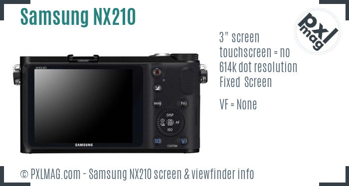 Samsung NX210 screen and viewfinder