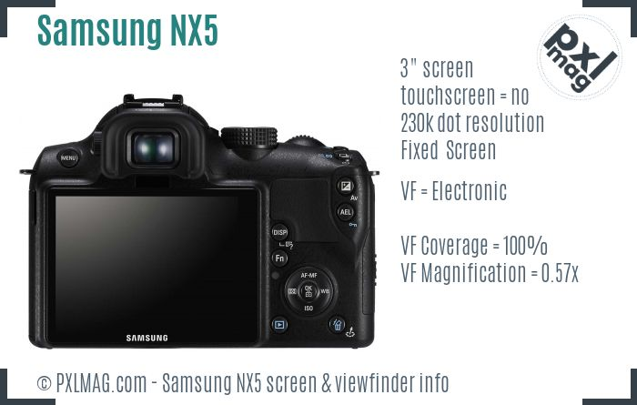 Samsung NX5 screen and viewfinder