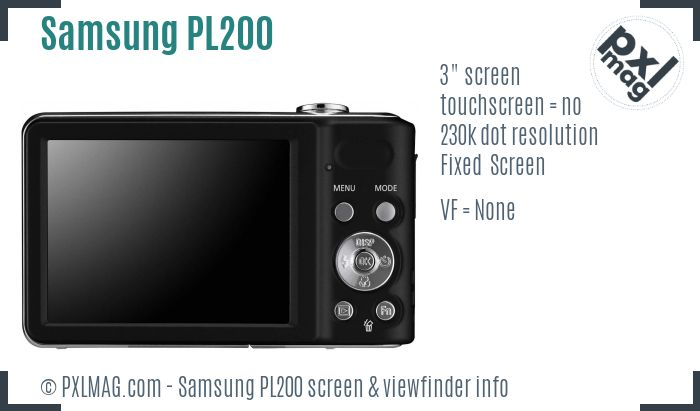 Samsung PL200 screen and viewfinder