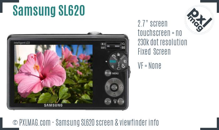 Samsung SL620 screen and viewfinder