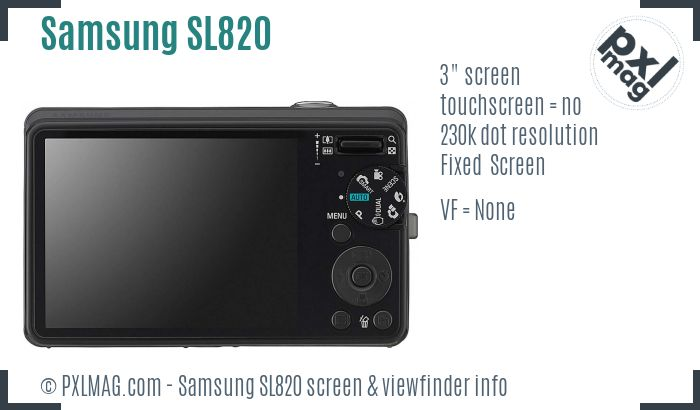 Samsung SL820 screen and viewfinder
