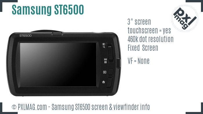Samsung ST6500 screen and viewfinder