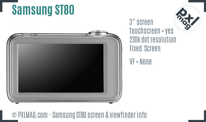 Samsung ST80 screen and viewfinder