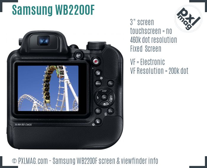 Samsung WB2200F screen and viewfinder