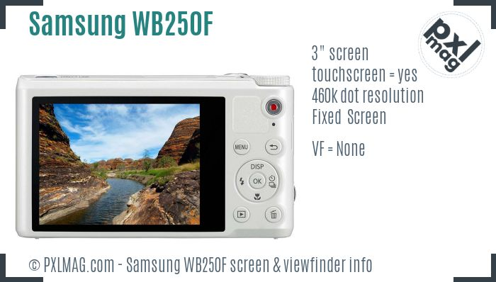 Samsung WB250F screen and viewfinder