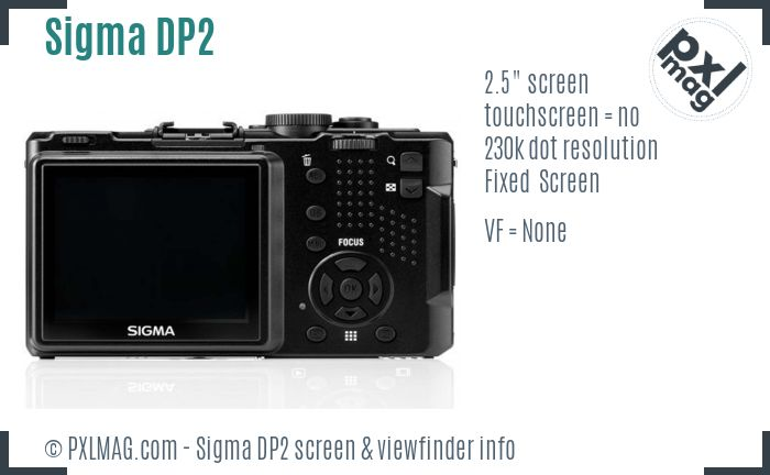 Sigma DP2 screen and viewfinder