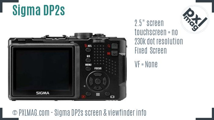 Sigma DP2s screen and viewfinder